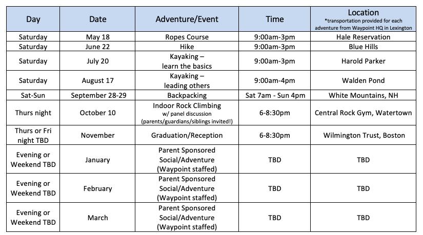 LIT 2018-2019 example schedule
